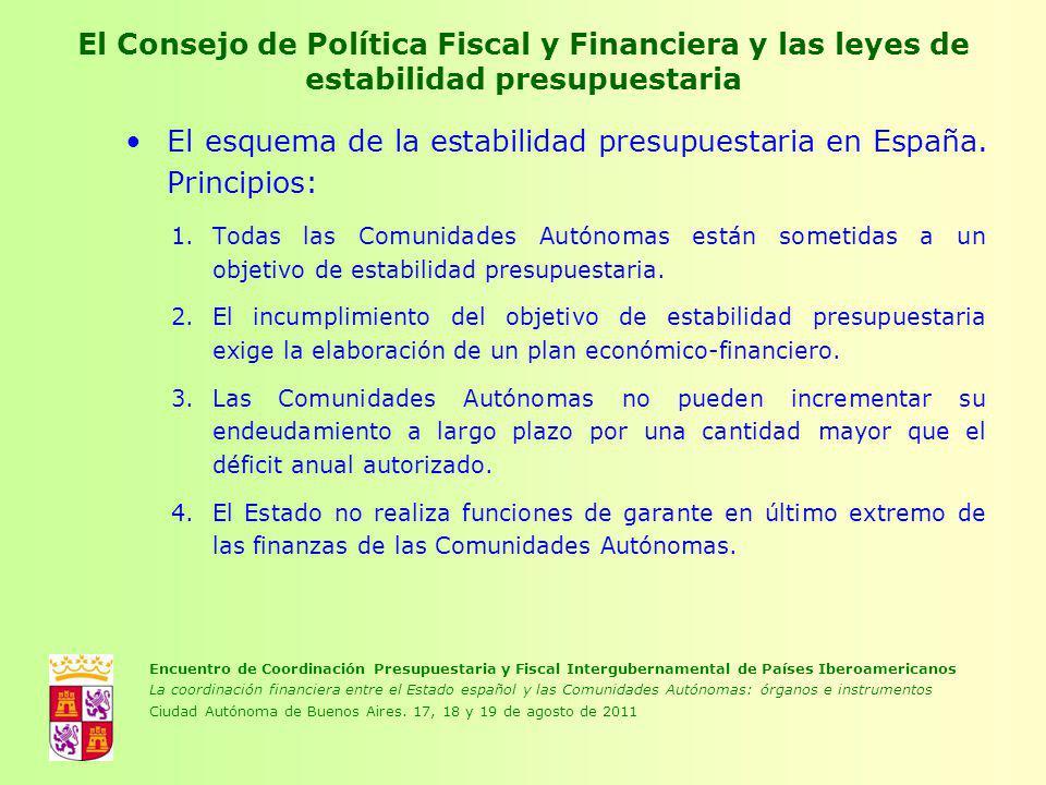 El Consejo de Política Fiscal y Financiera y las leyes de estabilidad presupuestaria El esquema de la estabilidad presupuestaria en España. Principios