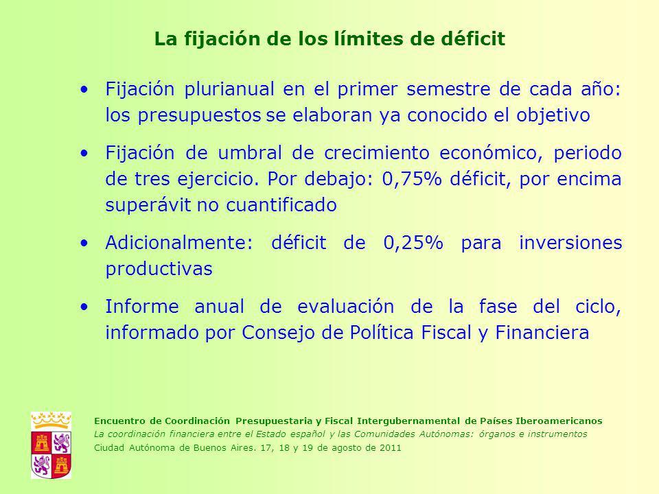 La fijación de los límites de déficit Fijación plurianual en el primer semestre de cada año: los presupuestos se elaboran ya conocido el objetivo Fija