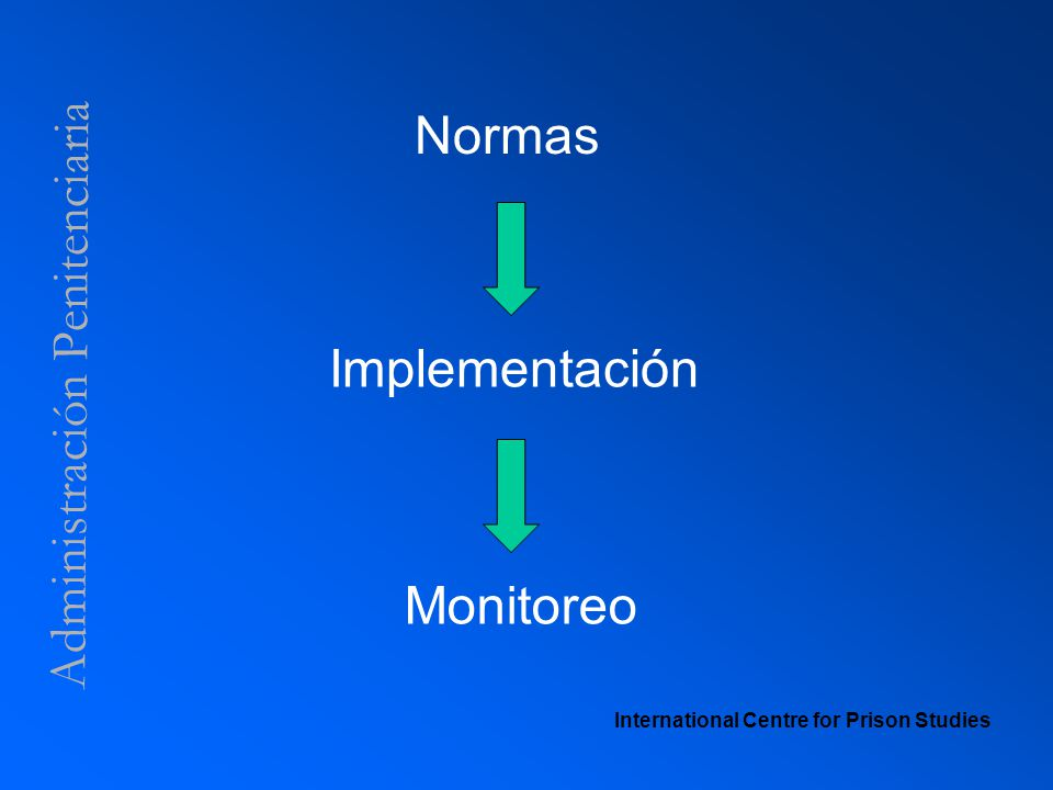 Administración Penitenciaria Normas International Centre for Prison Studies Implementación Monitoreo