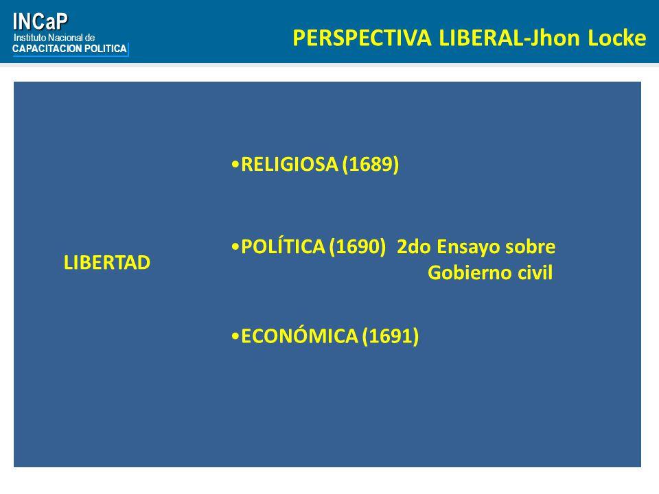 INCaP Instituto Nacional de CAPACITACION POLITICA PERSPECTIVA LIBERAL-Jhon Locke LIBERTAD RELIGIOSA (1689) POLÍTICA (1690) 2do Ensayo sobre Gobierno civil ECONÓMICA (1691)