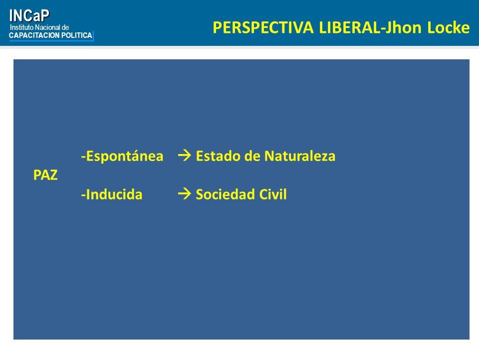 INCaP Instituto Nacional de CAPACITACION POLITICA PERSPECTIVA LIBERAL-Jhon Locke -Espontánea Estado de Naturaleza PAZ -Inducida Sociedad Civil