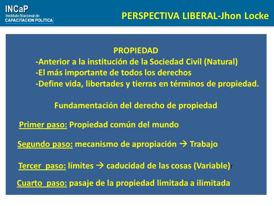 INCaP Instituto Nacional de CAPACITACION POLITICA PROPIEDAD -Anterior a la institución de la Sociedad Civil (Natural) -El más importante de todos los derechos -Define vida, libertades y tierras en términos de propiedad.