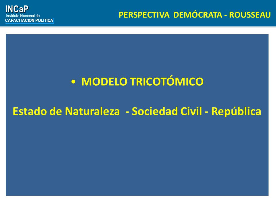 INCaP Instituto Nacional de CAPACITACION POLITICA PERSPECTIVA DEMÓCRATA - ROUSSEAU MODELO TRICOTÓMICO Estado de Naturaleza - Sociedad Civil - República