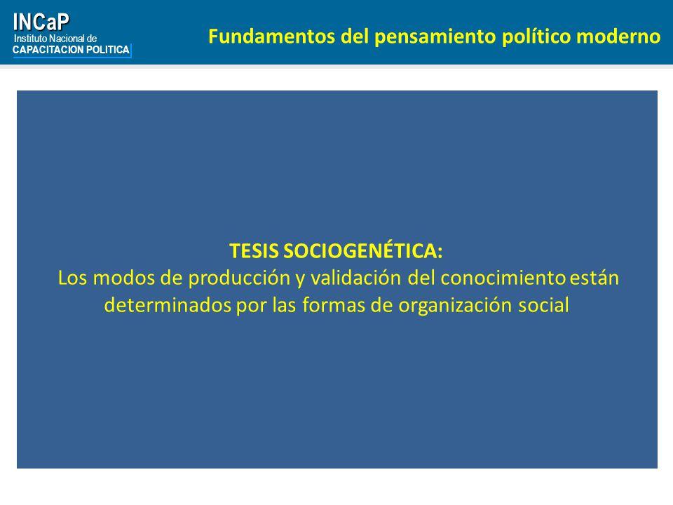 INCaP Instituto Nacional de CAPACITACION POLITICA Fundamentos del pensamiento político moderno TESIS SOCIOGENÉTICA: Los modos de producción y validación del conocimiento están determinados por las formas de organización social