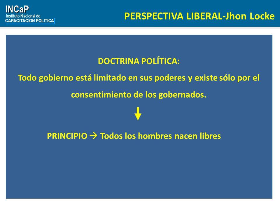 INCaP Instituto Nacional de CAPACITACION POLITICA PERSPECTIVA LIBERAL-Jhon Locke DOCTRINA POLÍTICA: Todo gobierno está limitado en sus poderes y existe sólo por el consentimiento de los gobernados.