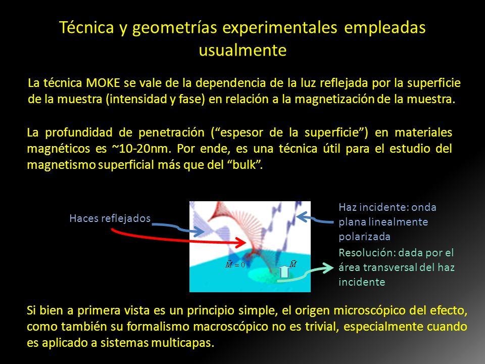 Técnica y geometrías experimentales empleadas usualmente La técnica MOKE se vale de la dependencia de la luz reflejada por la superficie de la muestra
