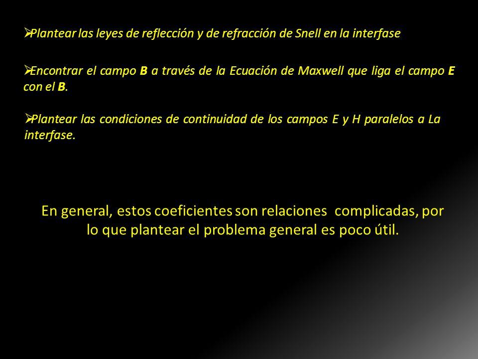 Plantear las leyes de reflección y de refracción de Snell en la interfase Encontrar el campo B a través de la Ecuación de Maxwell que liga el campo E