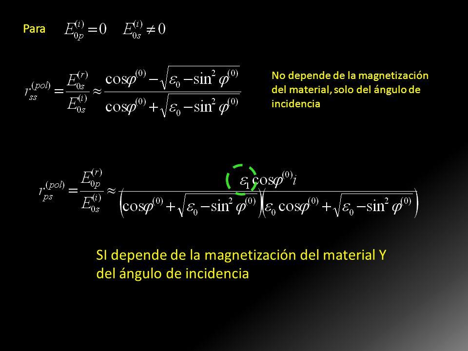 Para No depende de la magnetización del material, solo del ángulo de incidencia De acá no voy a tener ningún efecto MO SI depende de la magnetización