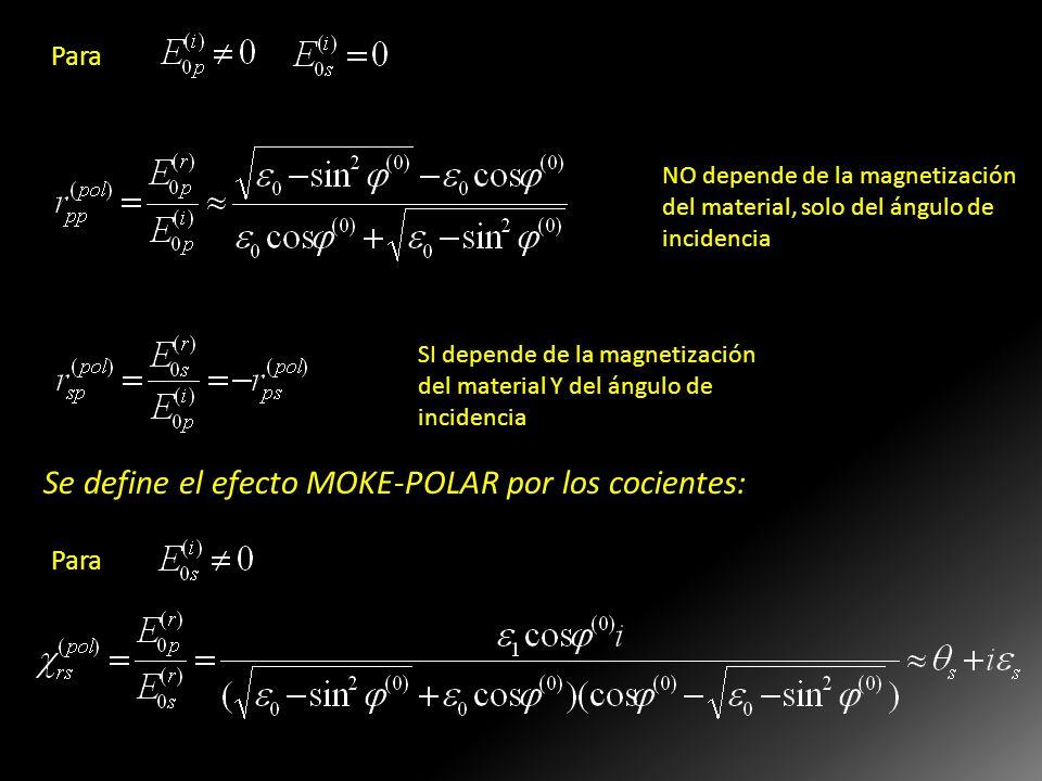 Para Rss y rpp son aprox. Los coef. De Fresnel para una interfase entre medios isotrópicos NO depende de la magnetización del material, solo del ángul