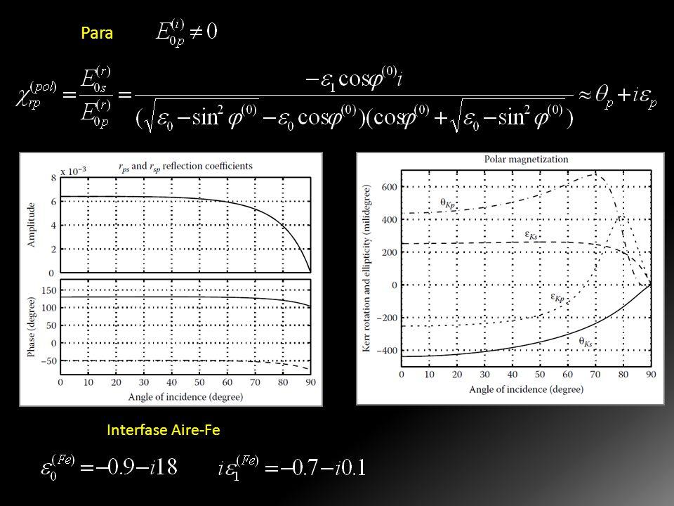 Para Estos coeficientes no dependen prácticamente del angulo de incidencia en un amplio rango Interfase Aire-Fe La dependencia con el angulo de incide