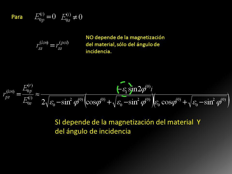 Para NO depende de la magnetización del material, sólo del ángulo de incidencia. SI depende de la magnetización del material Y del ángulo de incidenci