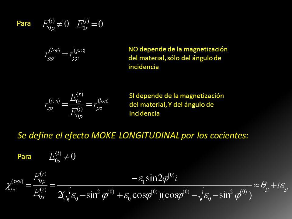 Para NO depende de la magnetización del material, sólo del ángulo de incidencia SI depende de la magnetización del material, Y del ángulo de incidenci
