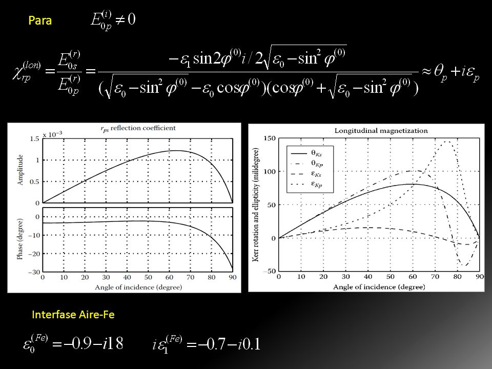 Interfase Aire-Fe La respuesta de este medio a ondas s y p da la misma informacion. Sin embargo, en medios anisotrópicos, respuesta puede ser sensible