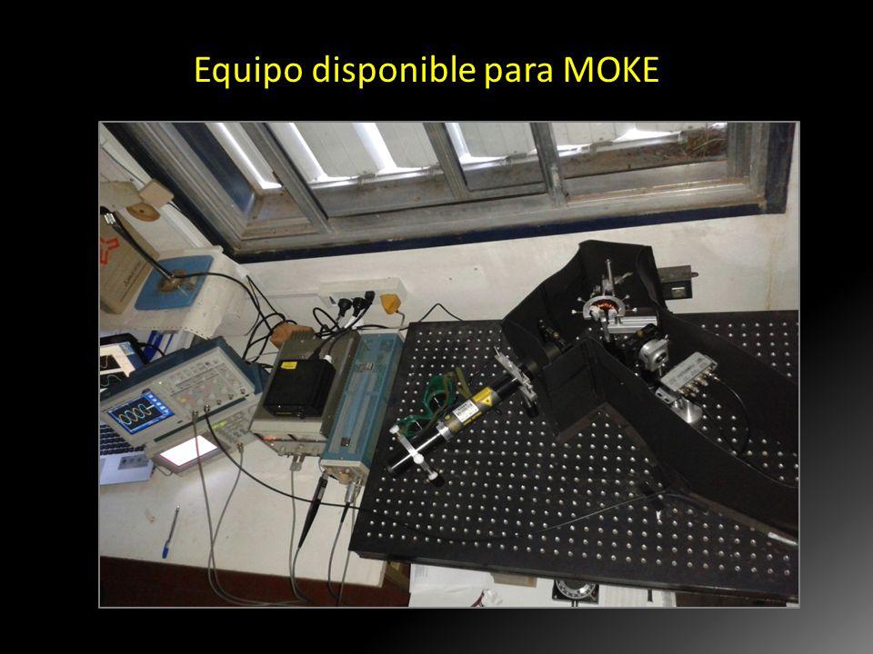 Equipo disponible para MOKE