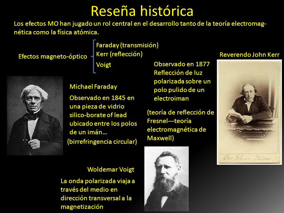 Reseña histórica Efectos magneto-óptico Michael Faraday Reverendo John Kerr Woldemar Voigt Faraday (transmisión) Kerr (reflección) Voigt Los efectos M
