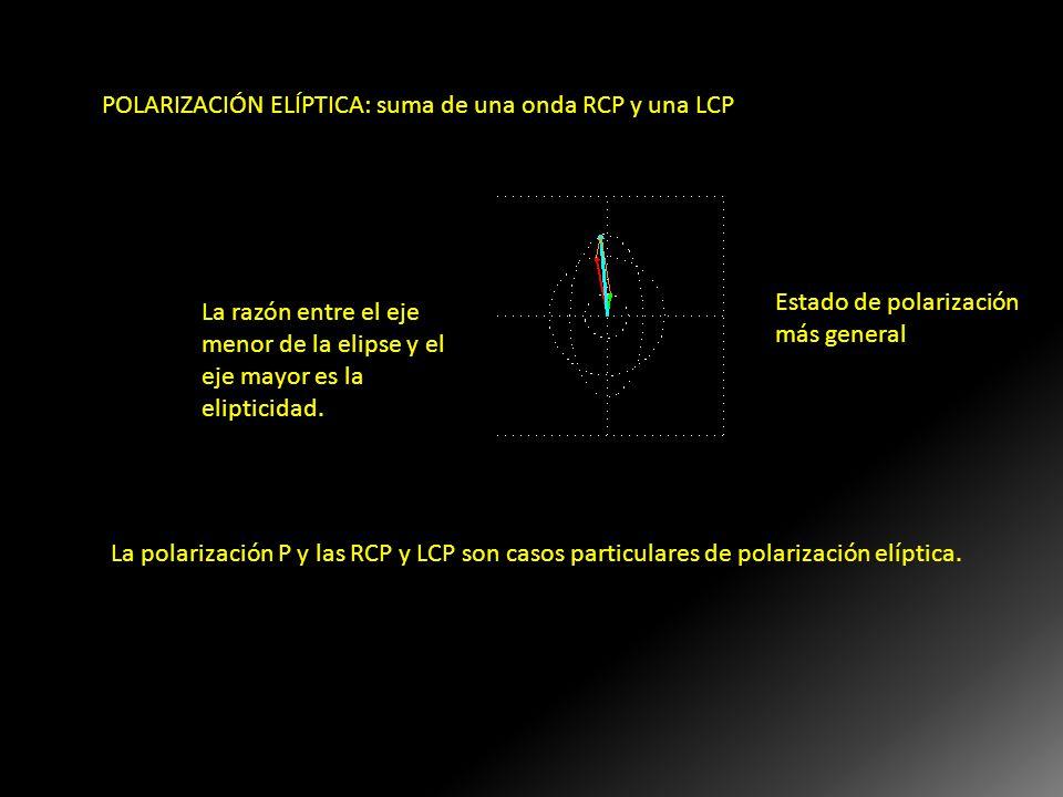 POLARIZACIÓN ELÍPTICA: suma de una onda RCP y una LCP Estado de polarización más general La polarización P y las RCP y LCP son casos particulares de p