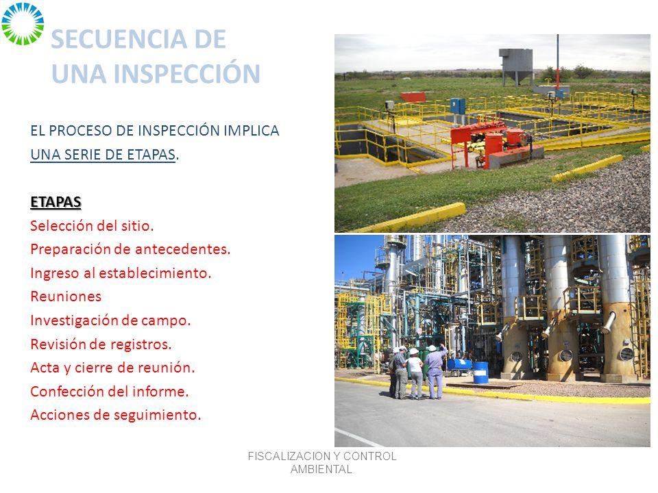 SECUENCIA DE UNA INSPECCIÓN EL PROCESO DE INSPECCIÓN IMPLICA UNA SERIE DE ETAPAS.ETAPAS Selección del sitio.