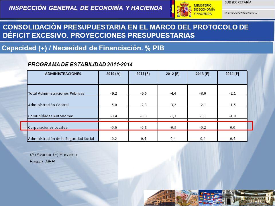 INSPECCIÓN GENERAL DE ECONOMÍA Y HACIENDA SUBSECRETARÍA INSPECCIÓN GENERAL MINISTERIO DE ECONOMÍA Y HACIENDA CONSOLIDACIÓN PRESUPUESTARIA EN EL MARCO