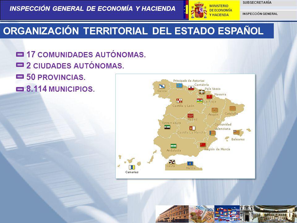 INSPECCIÓN GENERAL DE ECONOMÍA Y HACIENDA SUBSECRETARÍA INSPECCIÓN GENERAL MINISTERIO DE ECONOMÍA Y HACIENDA ORGANIZACIÓN TERRITORIAL DEL ESTADO ESPAÑ