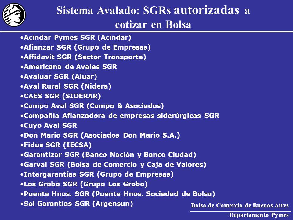 Bolsa de Comercio de Buenos Aires Departamento Pymes Sistema Avalado: SGRs autorizadas a cotizar en Bolsa Acindar Pymes SGR (Acindar) Afianzar SGR (Grupo de Empresas) Affidavit SGR (Sector Transporte) Americana de Avales SGR Avaluar SGR (Aluar) Aval Rural SGR (Nidera) CAES SGR (SIDERAR) Campo Aval SGR (Campo & Asociados) Compañía Afianzadora de empresas siderúrgicas SGR Cuyo Aval SGR Don Mario SGR (Asociados Don Mario S.A.) Fidus SGR (IECSA) Garantizar SGR (Banco Nación y Banco Ciudad) Garval SGR (Bolsa de Comercio y Caja de Valores) Intergarantías SGR (Grupo de Empresas) Los Grobo SGR (Grupo Los Grobo) Puente Hnos.