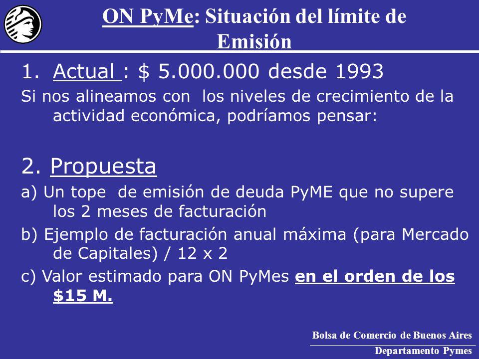 Bolsa de Comercio de Buenos Aires Departamento Pymes ON PyMe: Situación del límite de Emisión 1.Actual : $ 5.000.000 desde 1993 Si nos alineamos con los niveles de crecimiento de la actividad económica, podríamos pensar: 2.