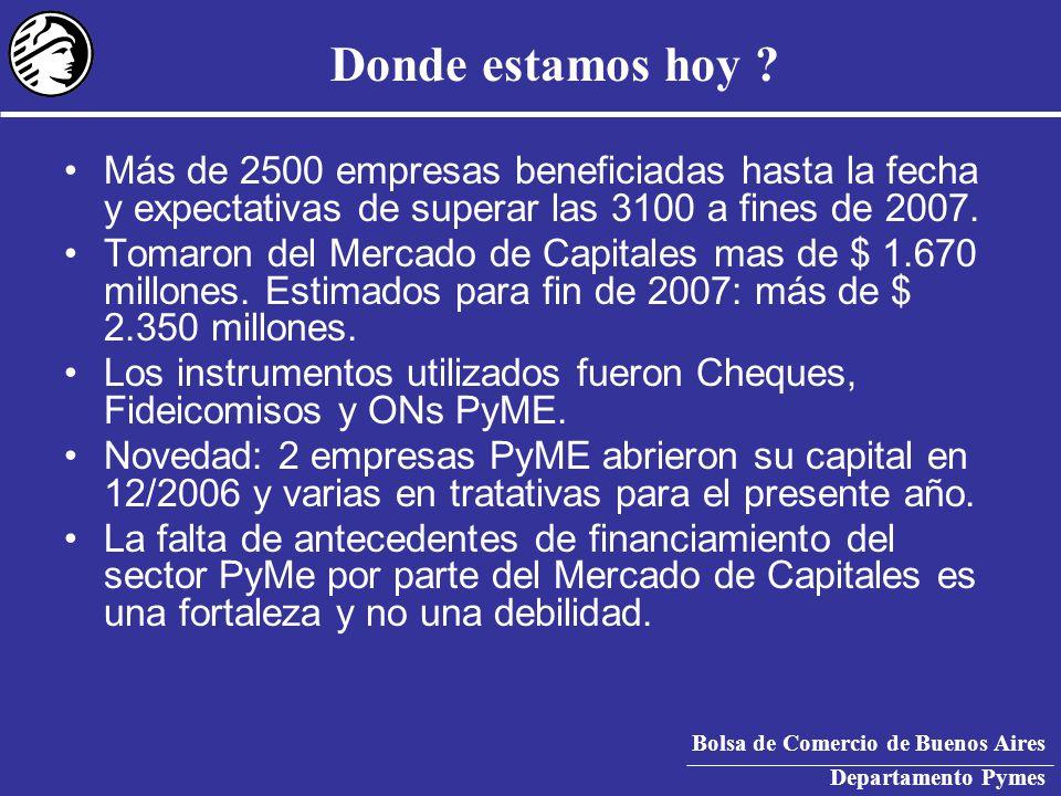Bolsa de Comercio de Buenos Aires Departamento Pymes U$S 150.000.000 U$S 100.000.000 U$S 150.000.000 $ 150.000.000 $ 113.000.000 U$S 1.000.000 U$S 900.000 $ 1.800.000 $ 950.000 ON: Ejemplos de grandes y pymes
