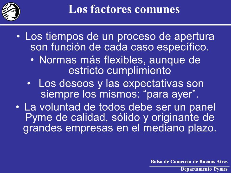 Bolsa de Comercio de Buenos Aires Departamento Pymes Los tiempos de un proceso de apertura son función de cada caso específico.