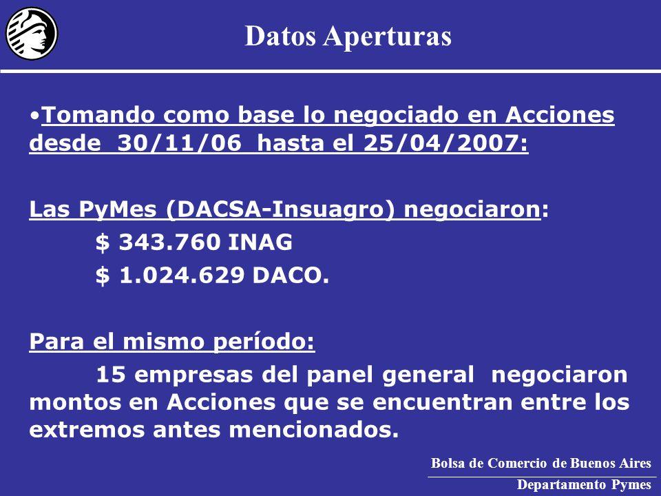 Bolsa de Comercio de Buenos Aires Departamento Pymes Datos Aperturas Tomando como base lo negociado en Acciones desde 30/11/06 hasta el 25/04/2007: Las PyMes (DACSA-Insuagro) negociaron: $ 343.760 INAG $ 1.024.629 DACO.