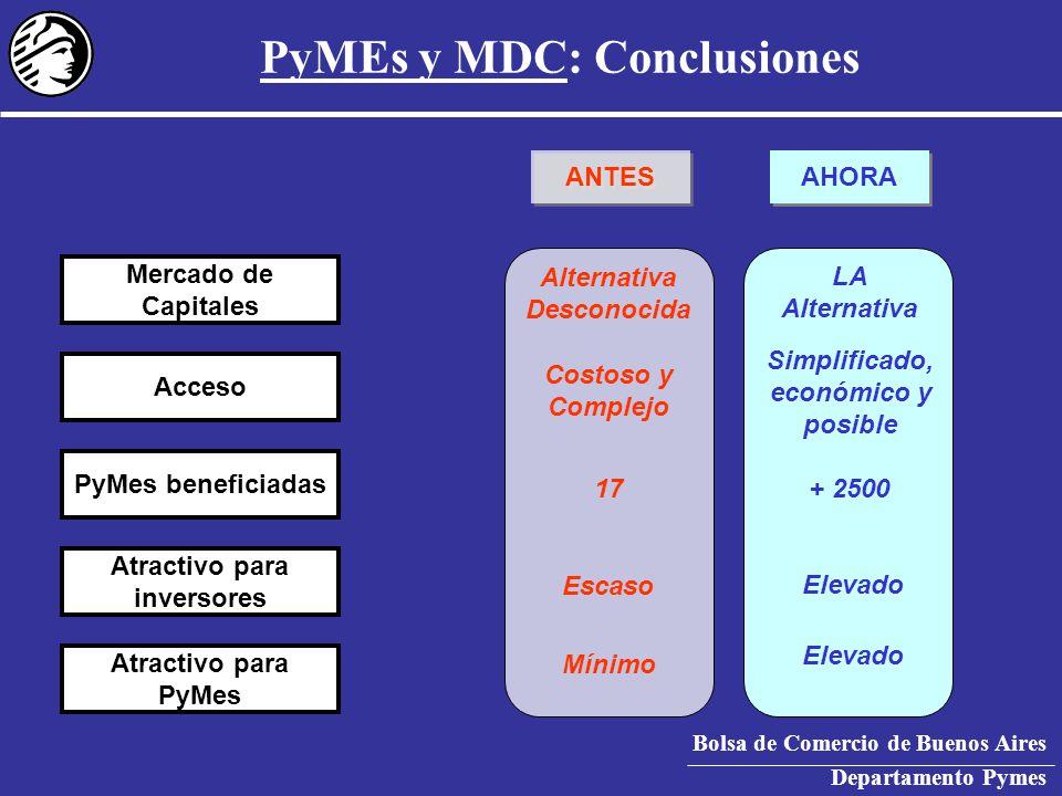 Bolsa de Comercio de Buenos Aires Departamento Pymes Mercado de Capitales ANTES AHORA Alternativa Desconocida LA Alternativa Acceso Costoso y Complejo Simplificado, económico y posible PyMes beneficiadas 17+ 2500 Atractivo para inversores Escaso Elevado Atractivo para PyMes Mínimo Elevado PyMEs y MDC: Conclusiones