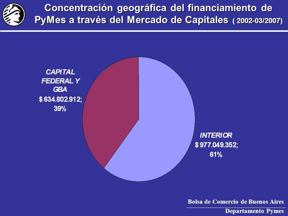 Bolsa de Comercio de Buenos Aires Departamento Pymes Mercado PyMe - 1/1/2005 al 30/4/2007