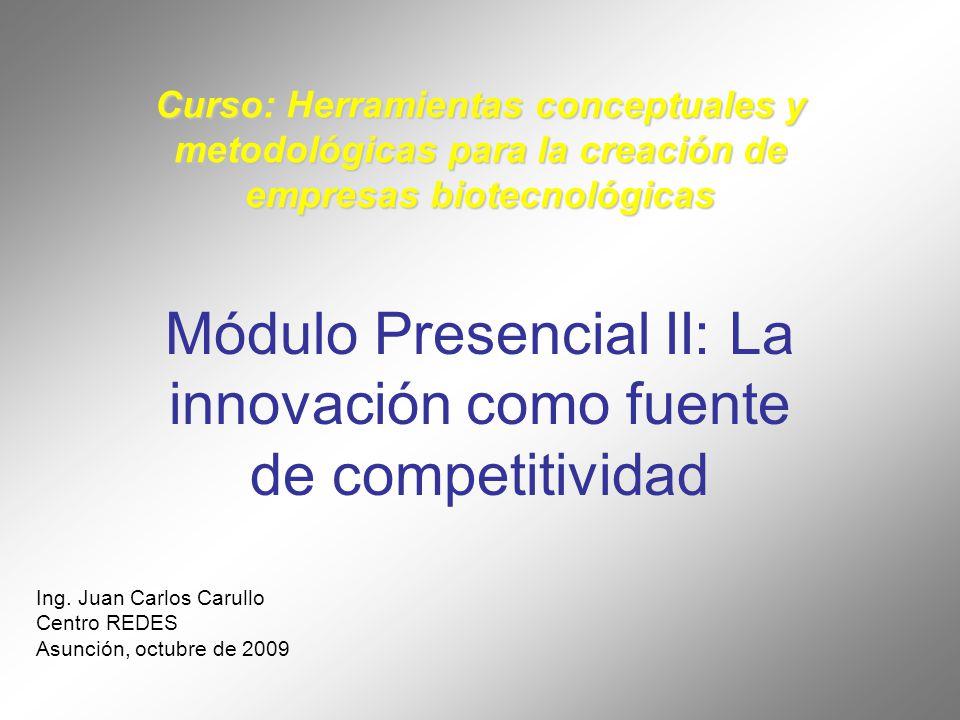 Curso: Herramientas conceptuales y metodológicas para la creación de empresas biotecnológicas Módulo Presencial II: La innovación como fuente de competitividad Ing.