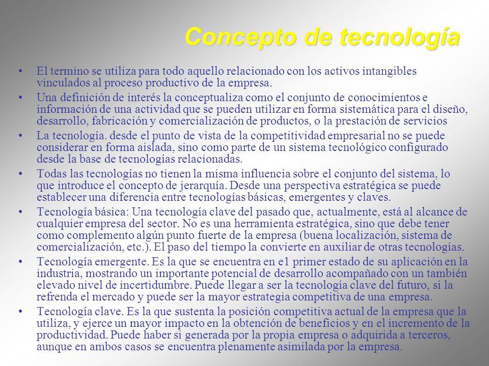 Concepto de tecnología El termino se utiliza para todo aquello relacionado con los activos intangibles vinculados al proceso productivo de la empresa.