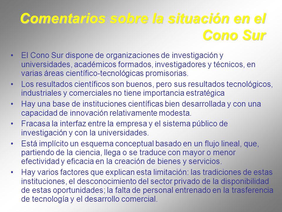 Comentarios sobre la situación en el Cono Sur El Cono Sur dispone de organizaciones de investigación y universidades, académicos formados, investigadores y técnicos, en varias áreas científico-tecnológicas promisorias.