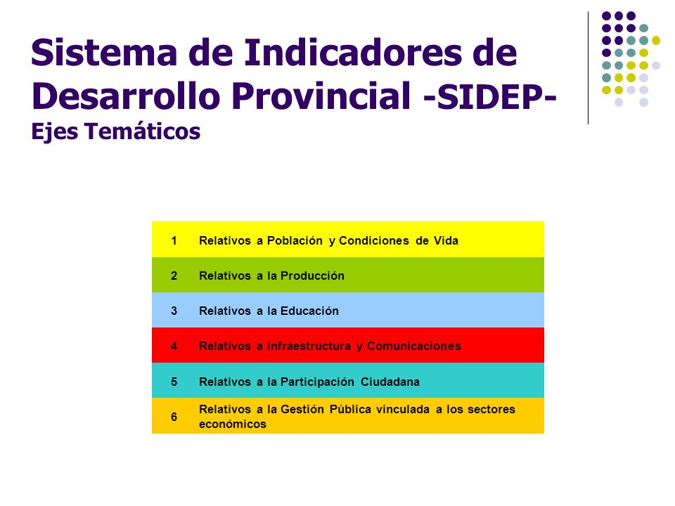 Sistema de Indicadores de Desarrollo Provincial -SIDEP- Ejes Temáticos 1Relativos a Población y Condiciones de Vida2Relativos a la Producción3Relativo