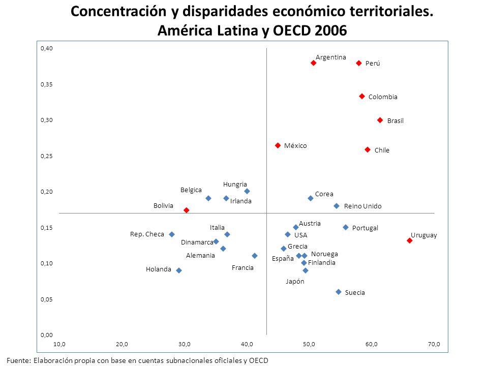 Concentración y disparidades económico territoriales.