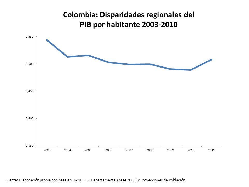 Colombia: Disparidades regionales del PIB por habitante 2003-2010 Fuente: Elaboración propia con base en DANE.