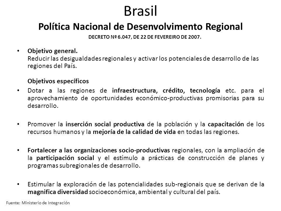 Brasil Política Nacional de Desenvolvimento Regional Objetivo general.