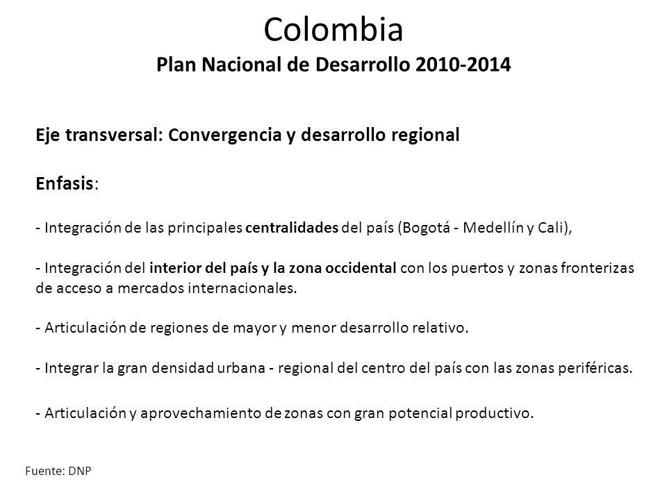 Colombia Plan Nacional de Desarrollo 2010-2014 Eje transversal: Convergencia y desarrollo regional Enfasis: - Integración de las principales centralidades del país (Bogotá Medellín y Cali), - Integración del interior del país y la zona occidental con los puertos y zonas fronterizas de acceso a mercados internacionales.