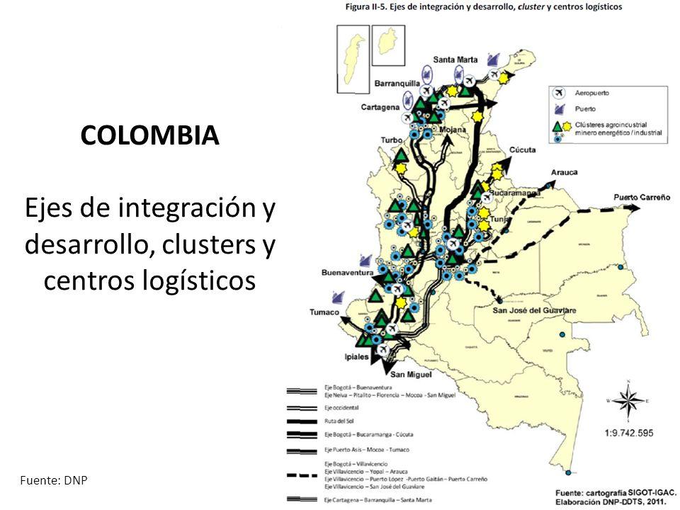 COLOMBIA Ejes de integración y desarrollo, clusters y centros logísticos Fuente: DNP