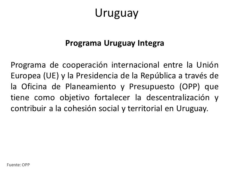 Uruguay Programa Uruguay Integra Programa de cooperación internacional entre la Unión Europea (UE) y la Presidencia de la República a través de la Oficina de Planeamiento y Presupuesto (OPP) que tiene como objetivo fortalecer la descentralización y contribuir a la cohesión social y territorial en Uruguay.
