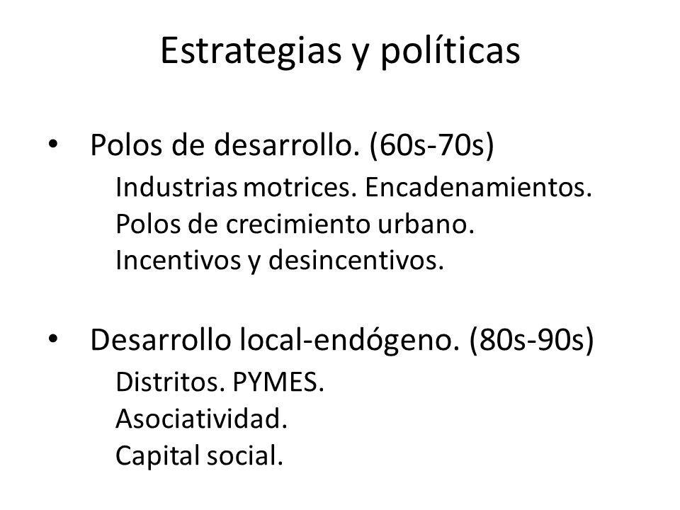 Estrategias y políticas Polos de desarrollo.(60s-70s) Industrias motrices.