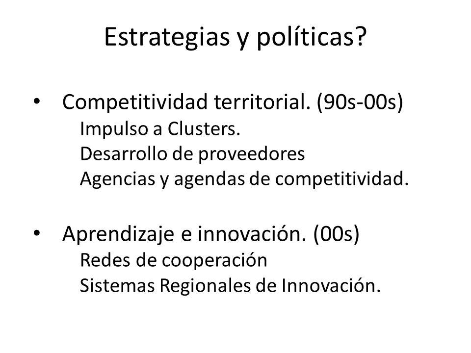 Estrategias y políticas.Competitividad territorial.