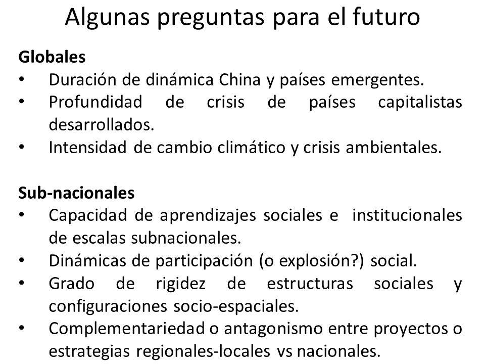 Algunas preguntas para el futuro Globales Duración de dinámica China y países emergentes.