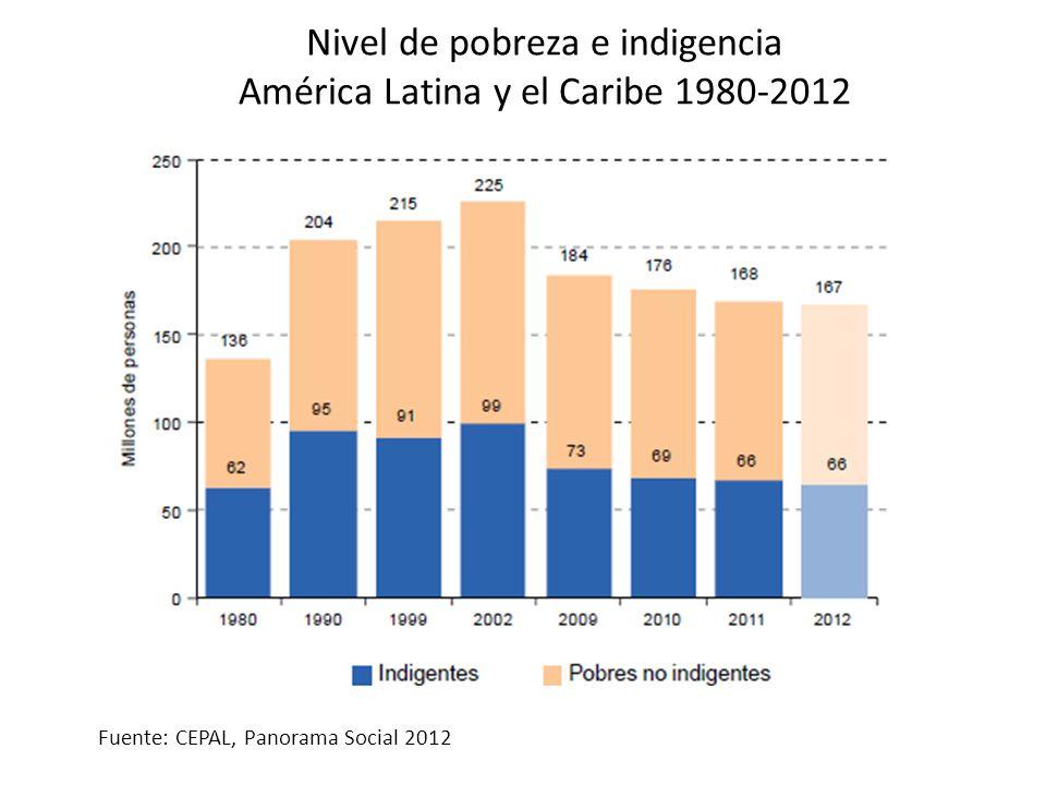 Nivel de pobreza e indigencia América Latina y el Caribe 1980-2012 Fuente: CEPAL, Panorama Social 2012