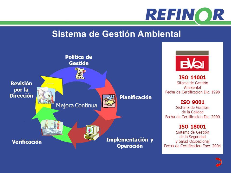 Sistema de Gestión Ambiental Mejora Continua Revisión por la Dirección Verificación Implementación y Operación Planificación Politica de Gestión ISO 14001 Sitema de Gestión Ambiental Fecha de Certificacion Dic.