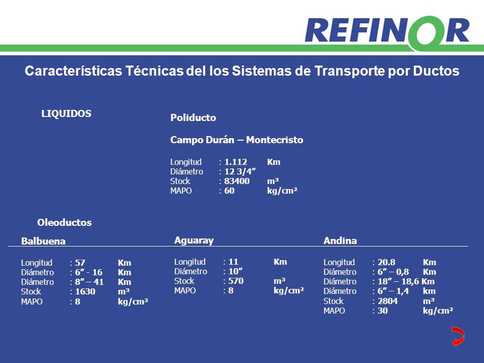 Características Técnicas del los Sistemas de Transporte por Ductos Poliducto Campo Durán – Montecristo Longitud: 1.112Km Diámetro: 12 3/4 Stock: 83400m³ MAPO: 60kg/cm² Andina Longitud: 20.8 Km Diámetro: 6 – 0,8 Km Diámetro: 18 – 18,6 Km Diámetro: 6 – 1,4 km Stock: 2804 m³ MAPO: 30 kg/cm² LIQUIDOS Aguaray Longitud: 11 Km Diámetro: 10 Stock: 570 m³ MAPO: 8 kg/cm² Balbuena Longitud: 57 Km Diámetro: 6 - 16Km Diámetro: 8 – 41Km Stock: 1630m³ MAPO: 8kg/cm² Oleoductos