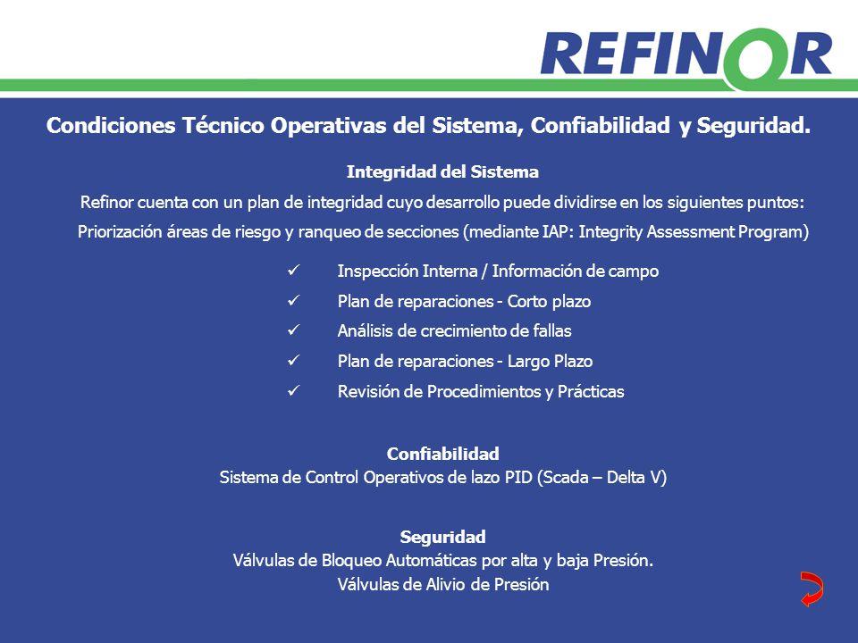 Condiciones Técnico Operativas del Sistema, Confiabilidad y Seguridad.