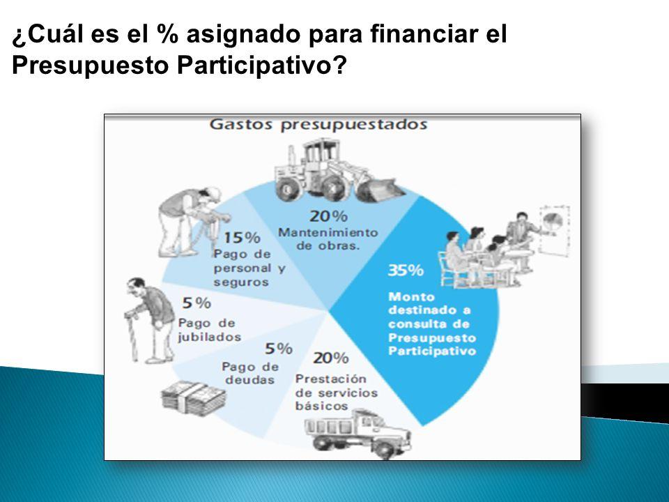 ¿Cuál es el % asignado para financiar el Presupuesto Participativo?
