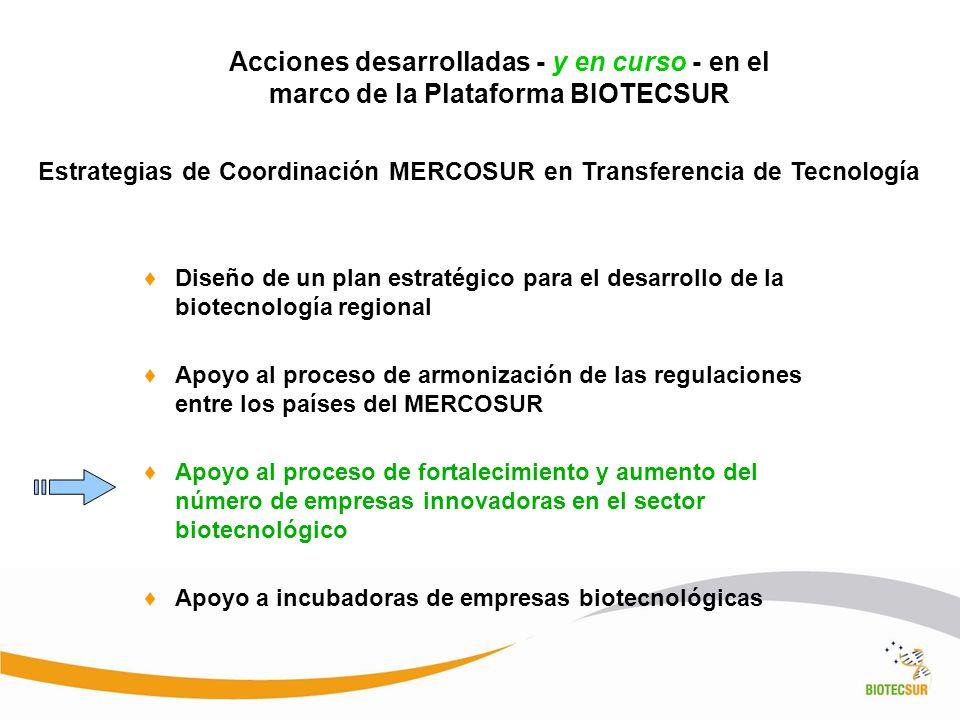 Acciones desarrolladas - y en curso - en el marco de la Plataforma BIOTECSUR Estrategias de Coordinación MERCOSUR en Transferencia de Tecnología Diseñ