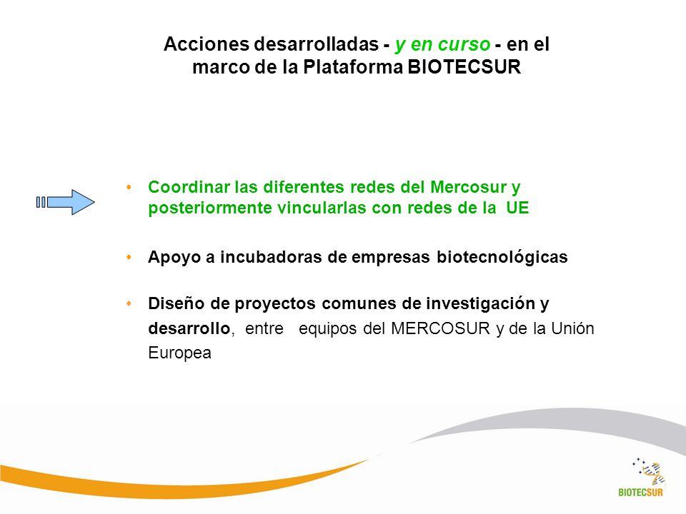 Acciones desarrolladas - y en curso - en el marco de la Plataforma BIOTECSUR Coordinar las diferentes redes del Mercosur y posteriormente vincularlas